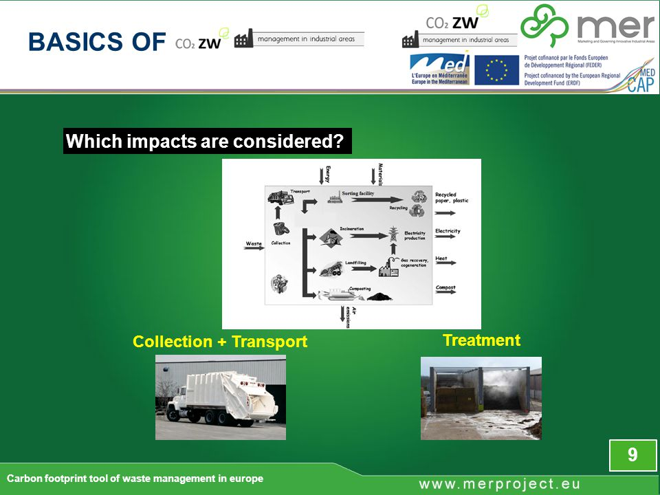 2. Description of the system 20 Carbon footprint tool of waste management in europe THE TOOL