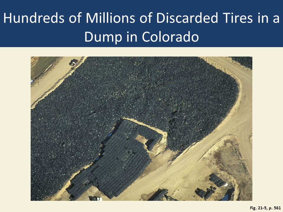 Hundreds of Millions of Discarded Tires in a Dump in Colorado Fig. 21-5, p. 561