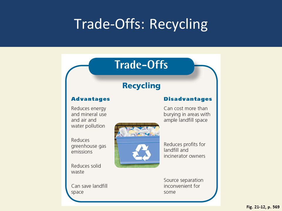 Trade-Offs: Recycling Fig. 21-12, p. 569