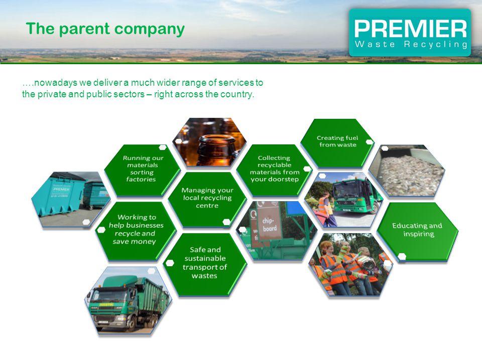 Premier Waste Recycling Ltd Premier Waste Recycling Ltd was established as a subsidiary of HW Martin Waste Ltd in 2011.