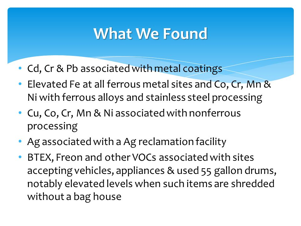 What We Found Cd, Cr & Pb associated with metal coatings Elevated Fe at all ferrous metal sites and Co, Cr, Mn & Ni with ferrous alloys and stainless steel processing Cu, Co, Cr, Mn & Ni associated with nonferrous processing Ag associated with a Ag reclamation facility BTEX, Freon and other VOCs associated with sites accepting vehicles, appliances & used 55 gallon drums, notably elevated levels when such items are shredded without a bag house