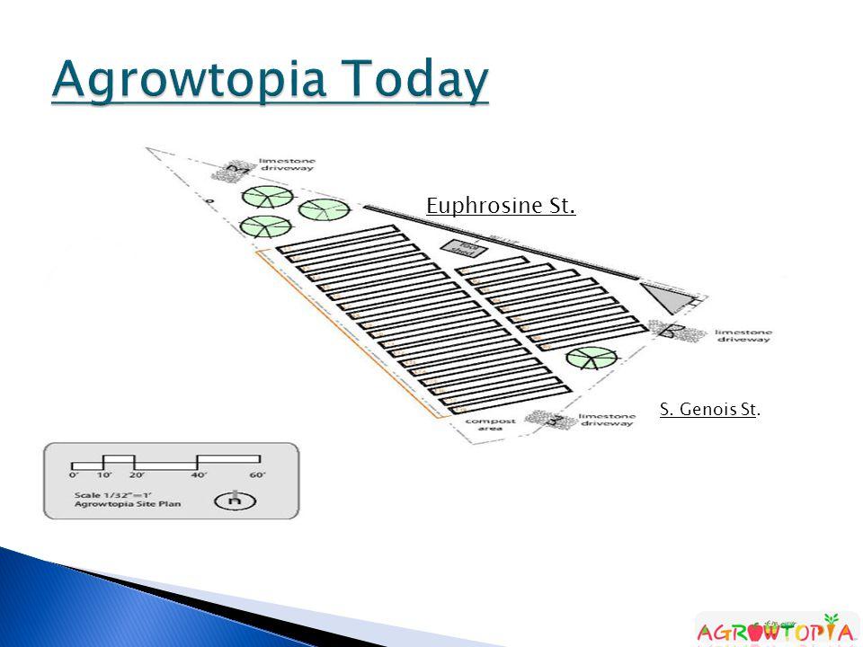 Agrowtopias Food  Local  Fresh  Affordable Agrowtopias Model  High Demand & High Profit Margin  Abundant Yield  Minimum Space