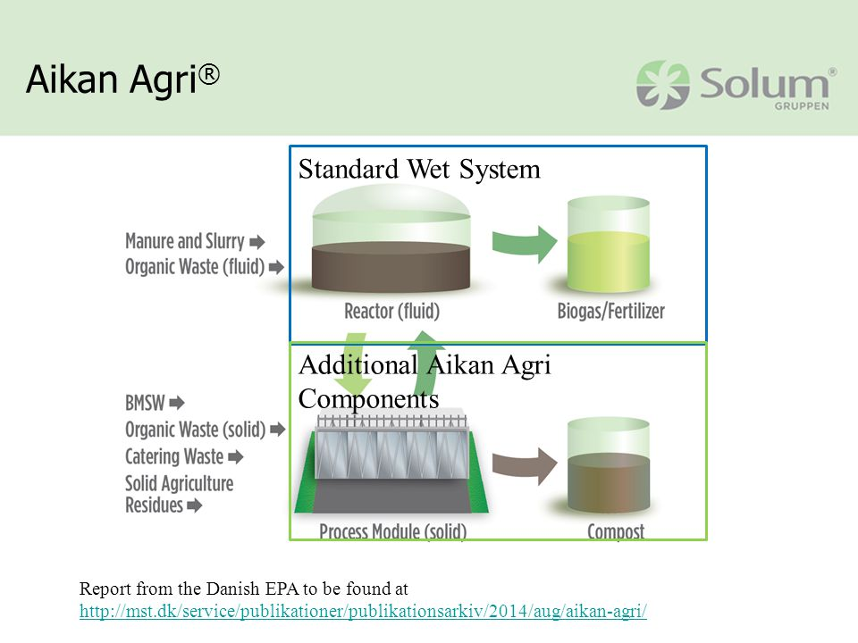 Aikan Agri ® Standard Wet System Report from the Danish EPA to be found at http://mst.dk/service/publikationer/publikationsarkiv/2014/aug/aikan-agri/ http://mst.dk/service/publikationer/publikationsarkiv/2014/aug/aikan-agri/ Additional Aikan Agri Components