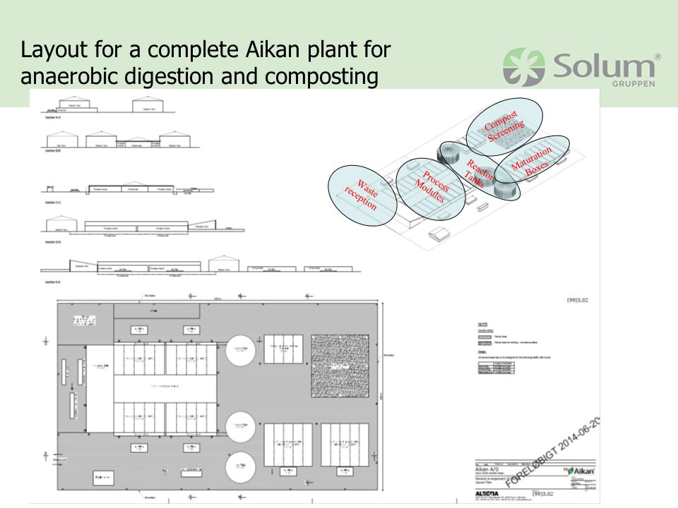 Layout for a complete Aikan plant for anaerobic digestion and composting Process Modules Reactor Tanks Maturation Boxes Compost Screening Waste reception