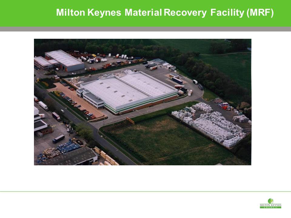 Milton Keynes Material Recovery Facility (MRF)