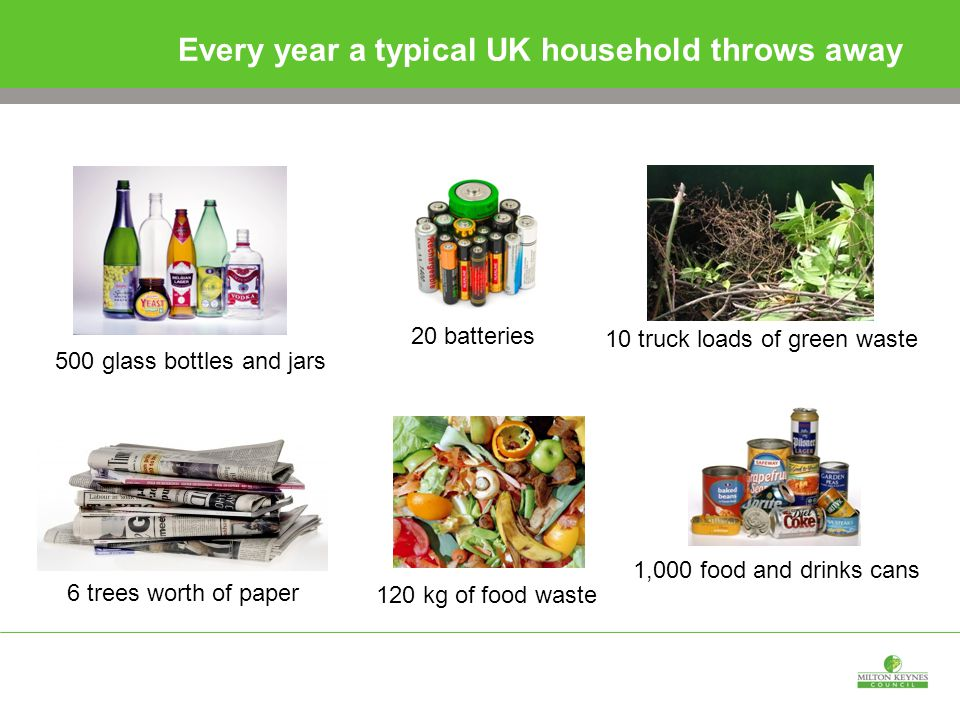 Every year a typical UK household throws away 500 glass bottles and jars 1,000 food and drinks cans 10 truck loads of green waste 6 trees worth of paper 20 batteries 120 kg of food waste