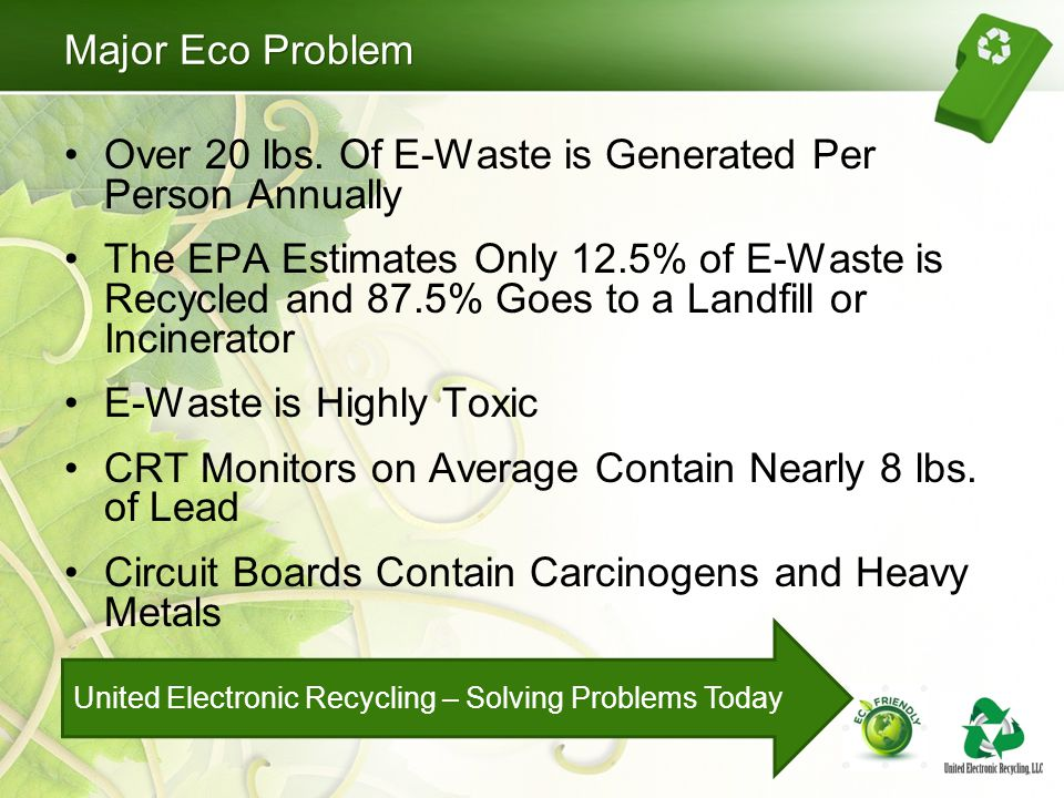 Major Eco Problem Over 20 lbs. Of E-Waste is Generated Per Person Annually The EPA Estimates Only 12.5% of E-Waste is Recycled and 87.5% Goes to a Lan