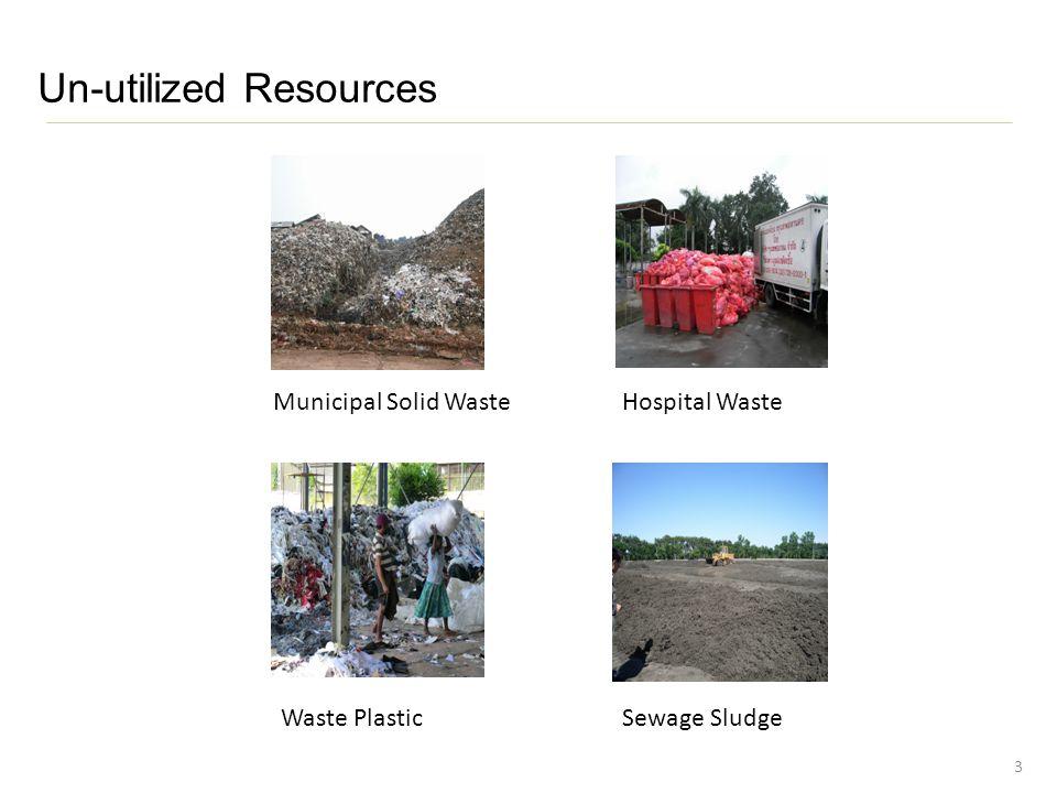 Un-utilized Resources 3 Municipal Solid WasteHospital Waste Waste PlasticSewage Sludge