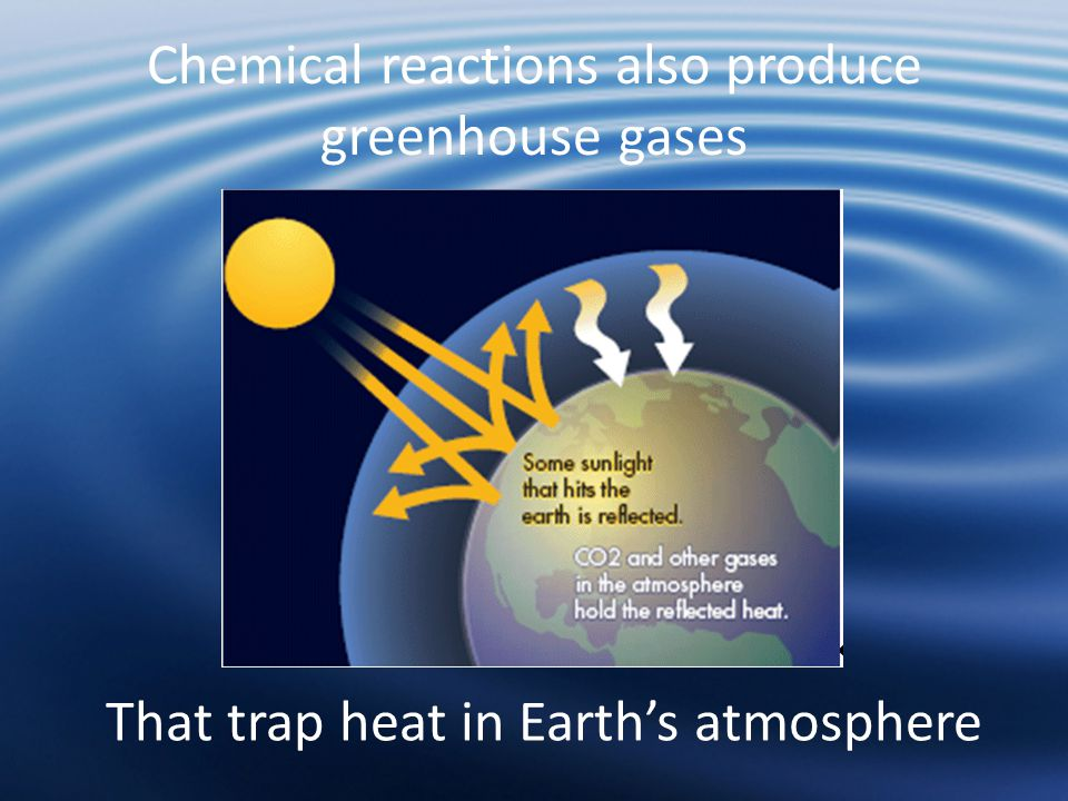 Chemical reactions also produce greenhouse gases That trap heat in Earth's atmosphere