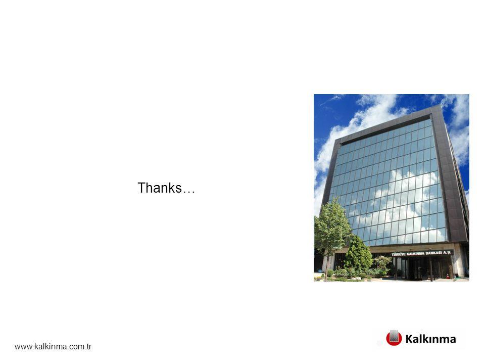 www.kalkinma.com.tr Thanks…