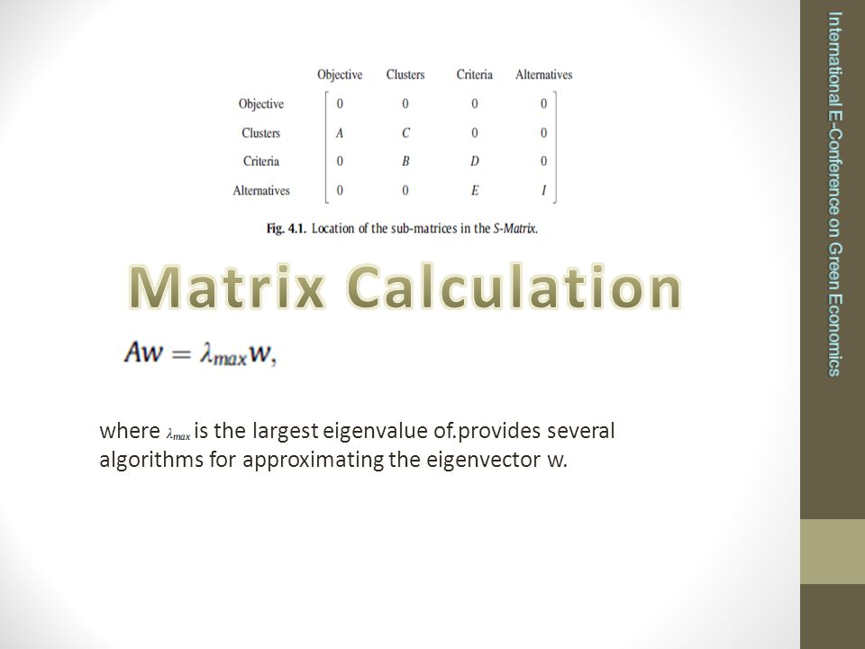 where is the largest eigenvalue of.provides several algorithms for approximating the eigenvector w.