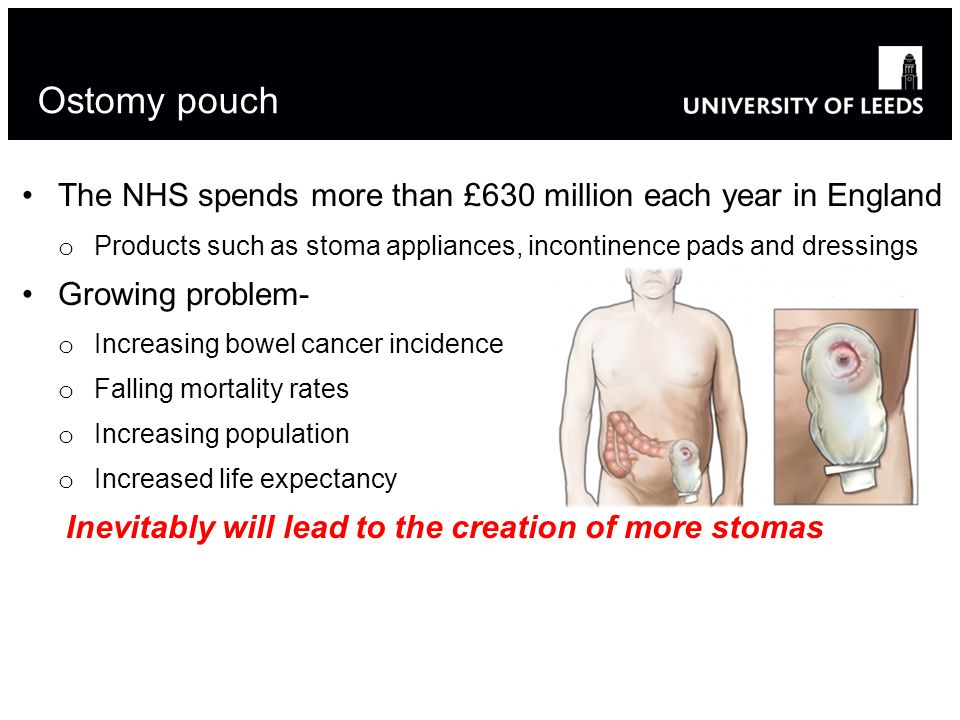 Stoma patients Major concern amongst stoma patients Changing and disposing of their ostomy device o Current disposal practices are crude and unhygienic o Results in:  Poor psychological adjustment  Impaired quality of life  Social withdrawal