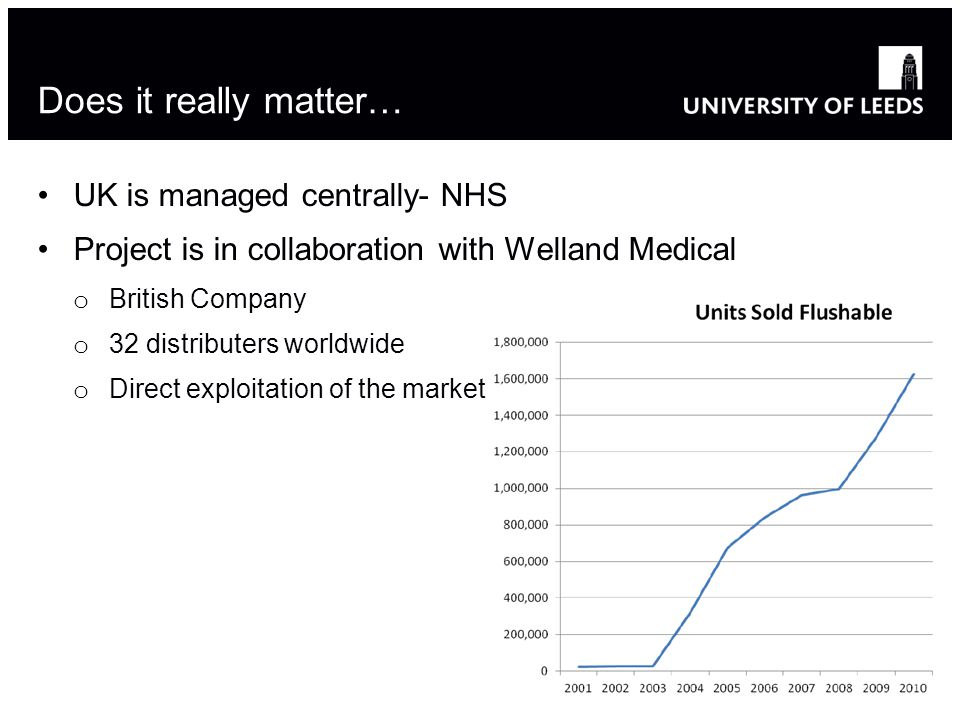 Does it really matter… UK is managed centrally- NHS Project is in collaboration with Welland Medical o British Company o 32 distributers worldwide o Direct exploitation of the market