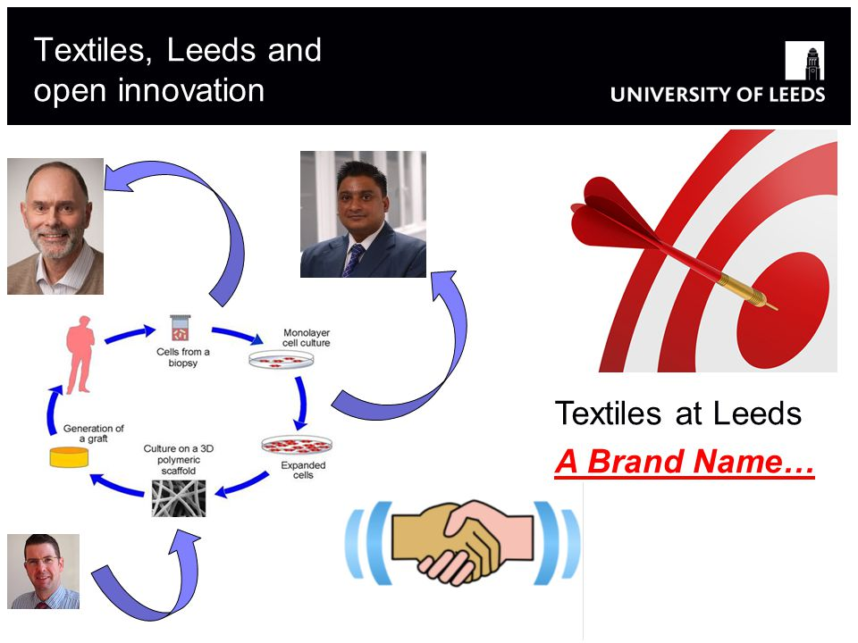 Medical textiles Externally funded healthcare-related research ococ a.