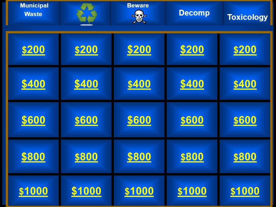 Municipal Waste Beware Decomp Toxicology $ 200 $ 200$200 $ 200 $400 $ 400$400 $ 400 $600 $ 600$600 $ 600 $ 600 $800 $ 800$800 $ 800 $ 800 $ 1000$1000 $ 1000 $ 1000 $ 1000
