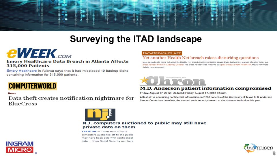 Surveying the ITAD landscape 6