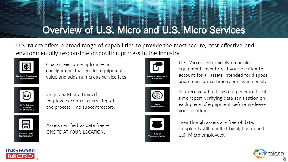 U.S. Micro offers a broad range of capabilities to provide the most secure, cost-effective and environmentally responsible disposition process in the