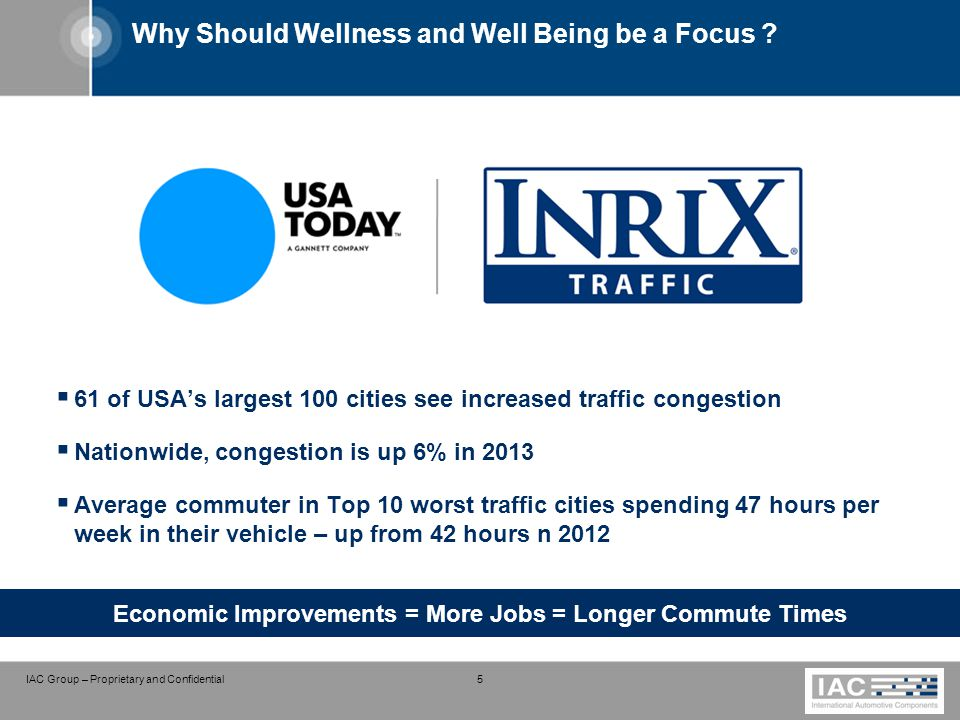 IAC Group – Proprietary and Confidential 5 Why Should Wellness and Well Being be a Focus ?  61 of USA's largest 100 cities see increased traffic cong