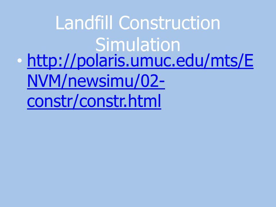 Landfill Construction Simulation http://polaris.umuc.edu/mts/E NVM/newsimu/02- constr/constr.html http://polaris.umuc.edu/mts/E NVM/newsimu/02- constr