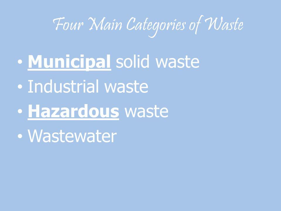 Four Main Categories of Waste Municipal solid waste Industrial waste Hazardous waste Wastewater