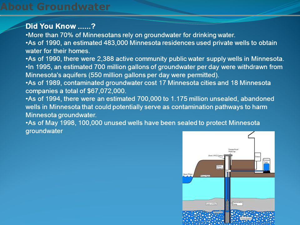 Did You Know....... More than 70% of Minnesotans rely on groundwater for drinking water.