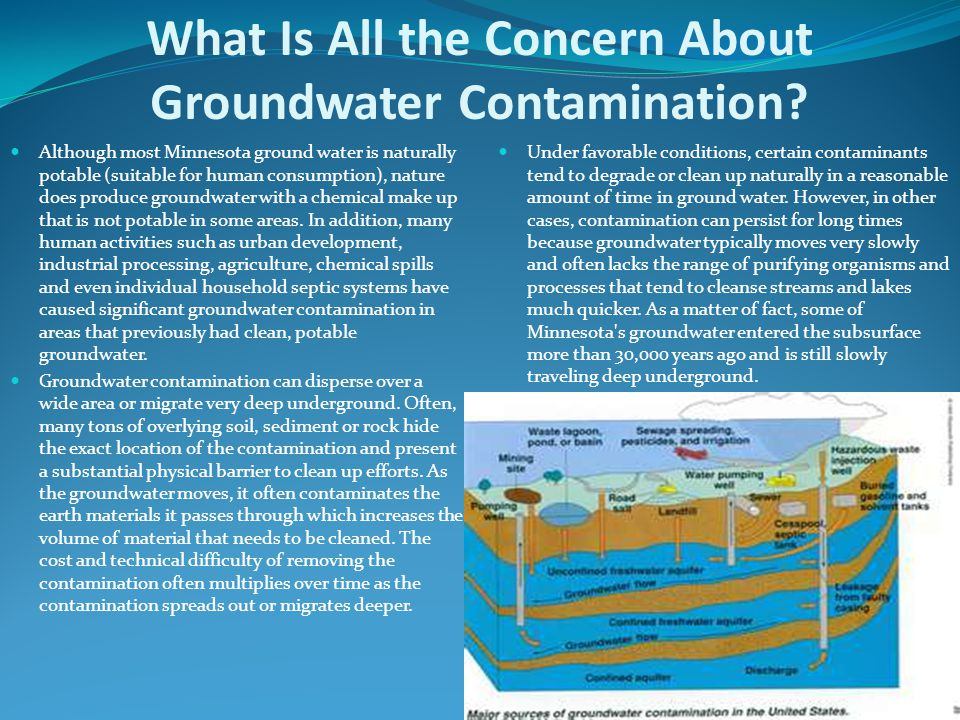 What Is All the Concern About Groundwater Contamination.