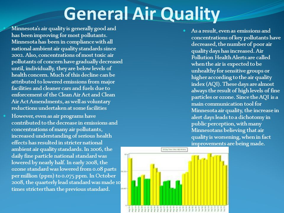 General Air Quality Minnesota's air quality is generally good and has been improving for most pollutants.