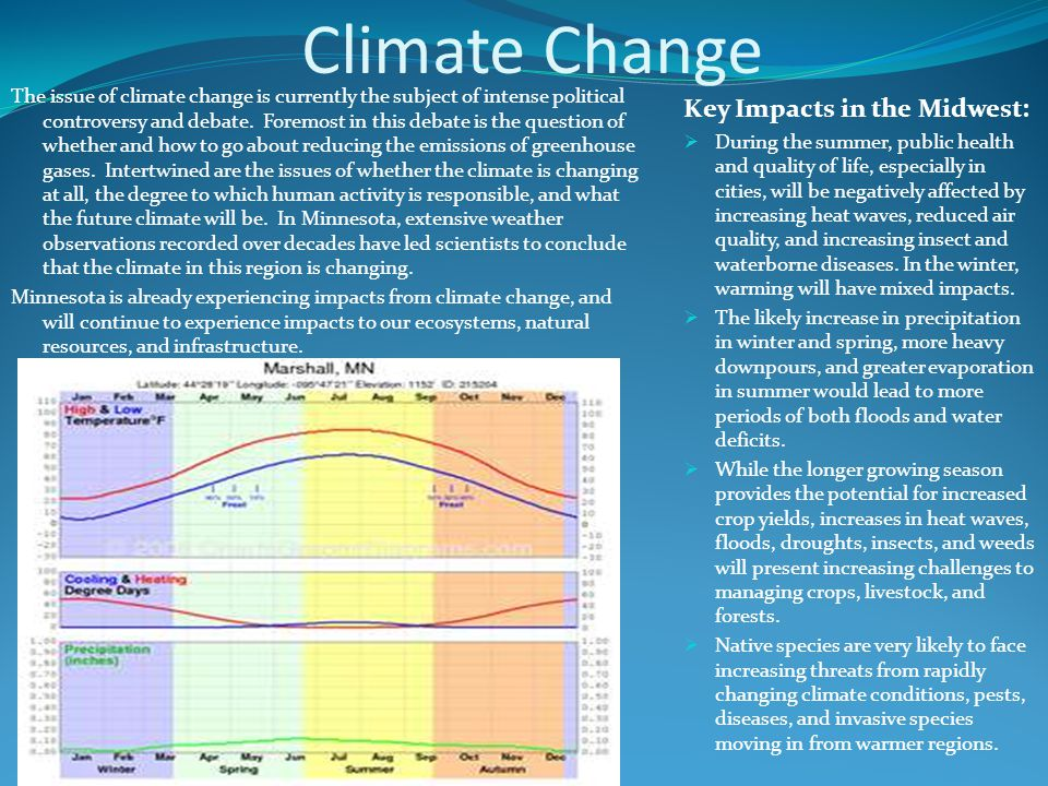 Climate Change The issue of climate change is currently the subject of intense political controversy and debate.