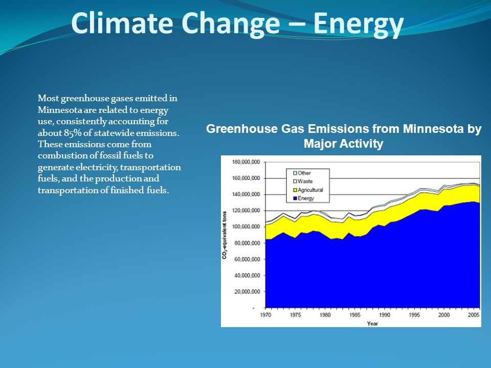Climate Change – Energy Most greenhouse gases emitted in Minnesota are related to energy use, consistently accounting for about 85% of statewide emissions.