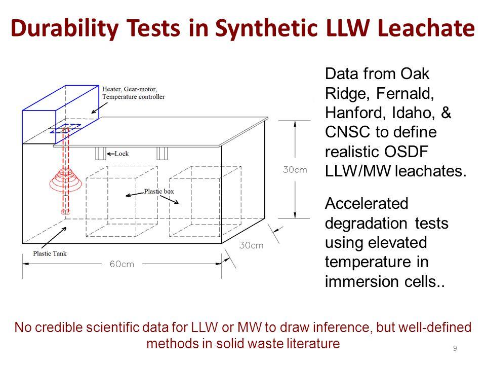 Durability Tests in Synthetic LLW Leachate 9 Data from Oak Ridge, Fernald, Hanford, Idaho, & CNSC to define realistic OSDF LLW/MW leachates.