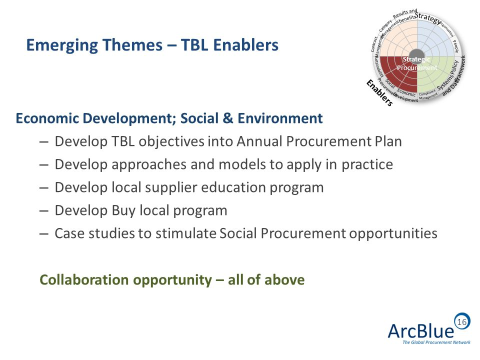 16 Emerging Themes – TBL Enablers Economic Development; Social & Environment – Develop TBL objectives into Annual Procurement Plan – Develop approaches and models to apply in practice – Develop local supplier education program – Develop Buy local program – Case studies to stimulate Social Procurement opportunities Collaboration opportunity – all of above