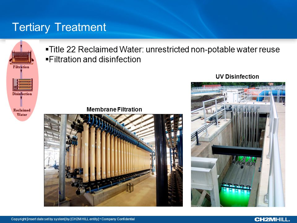 Copyright [insert date set by system] by [CH2M HILL entity] Company Confidential Tertiary Treatment  Title 22 Reclaimed Water: unrestricted non-potable water reuse  Filtration and disinfection Membrane Filtration UV Disinfection