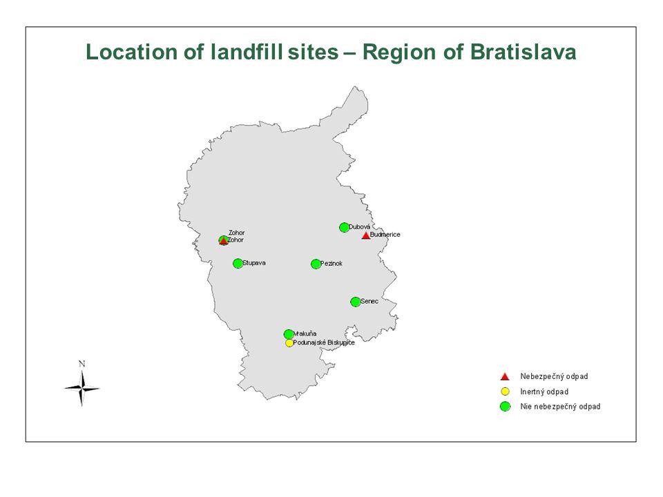 Location of landfill sites – Region of Bratislava