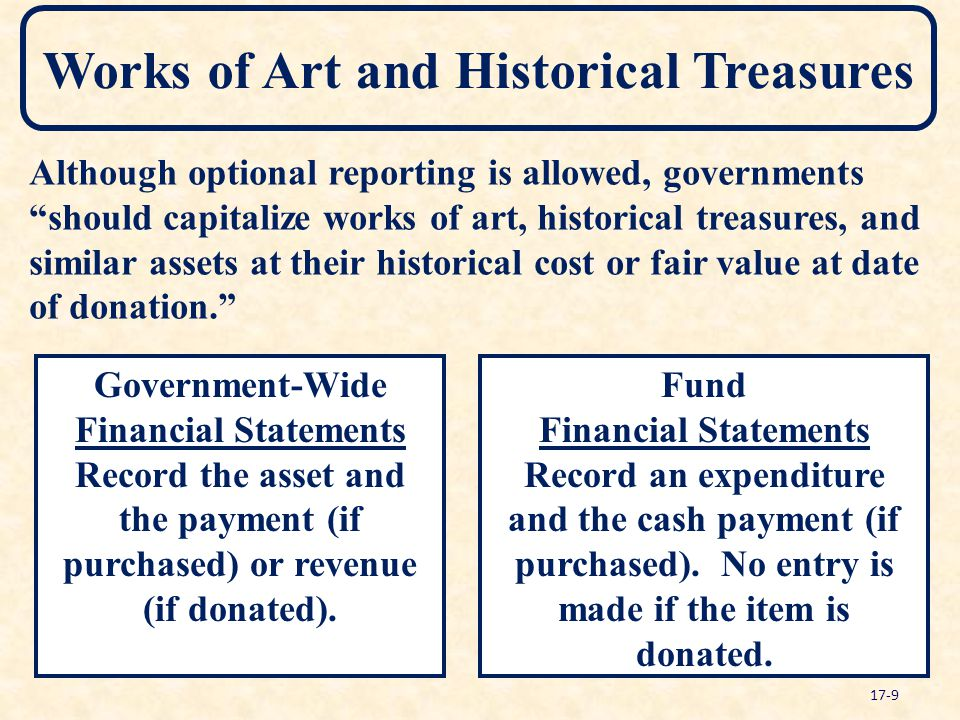 Works of Art and Historical Treasures Although optional reporting is allowed, governments should capitalize works of art, historical treasures, and similar assets at their historical cost or fair value at date of donation. Fund Financial Statements Record an expenditure and the cash payment (if purchased).