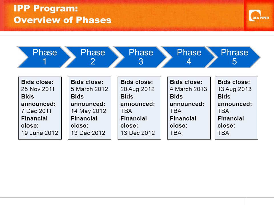IPP Program: Overview of Phases Phase 1 Phase 2 Phase 3 Phase 4 Phrase 5 Bids close: 5 March 2012 Bids announced: 14 May 2012 Financial close: 13 Dec