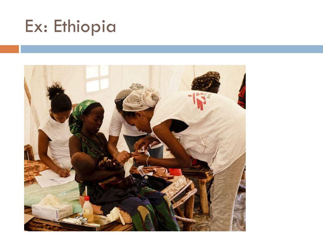 Ex: Ethiopia