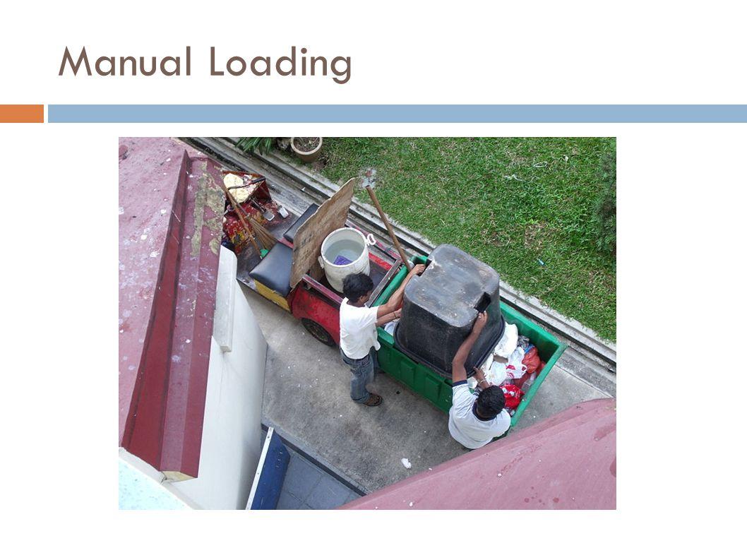 Manual Loading