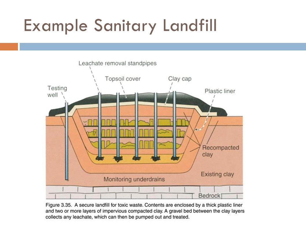 Example Sanitary Landfill