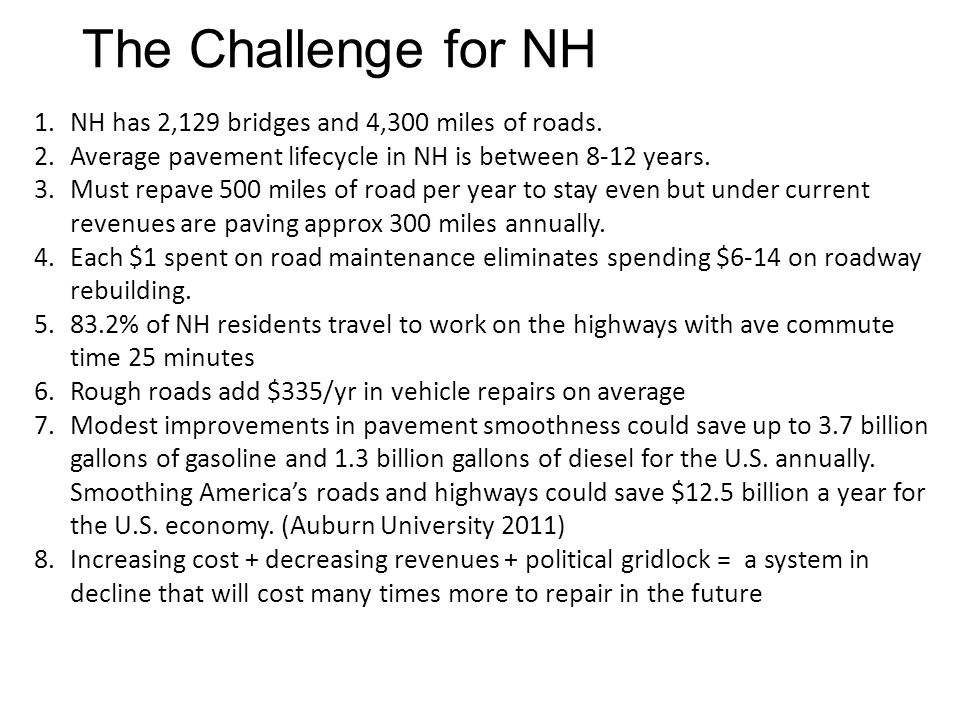 The Challenge for NH 1.NH has 2,129 bridges and 4,300 miles of roads.
