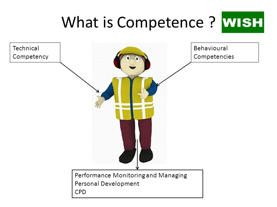 What is Competence ? Technical Competency Behavioural Competencies Performance Monitoring and Managing Personal Development CPD