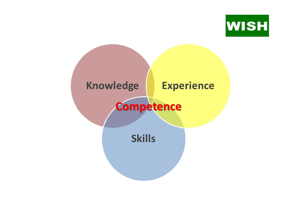 KnowledgeSkillsExperience Competence