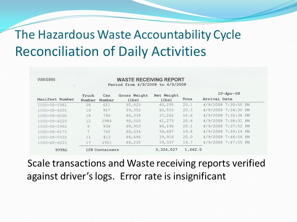 The Hazardous Waste Accountability Cycle Reconciliation of Daily Activities Scale transactions and Waste receiving reports verified against driver's logs.