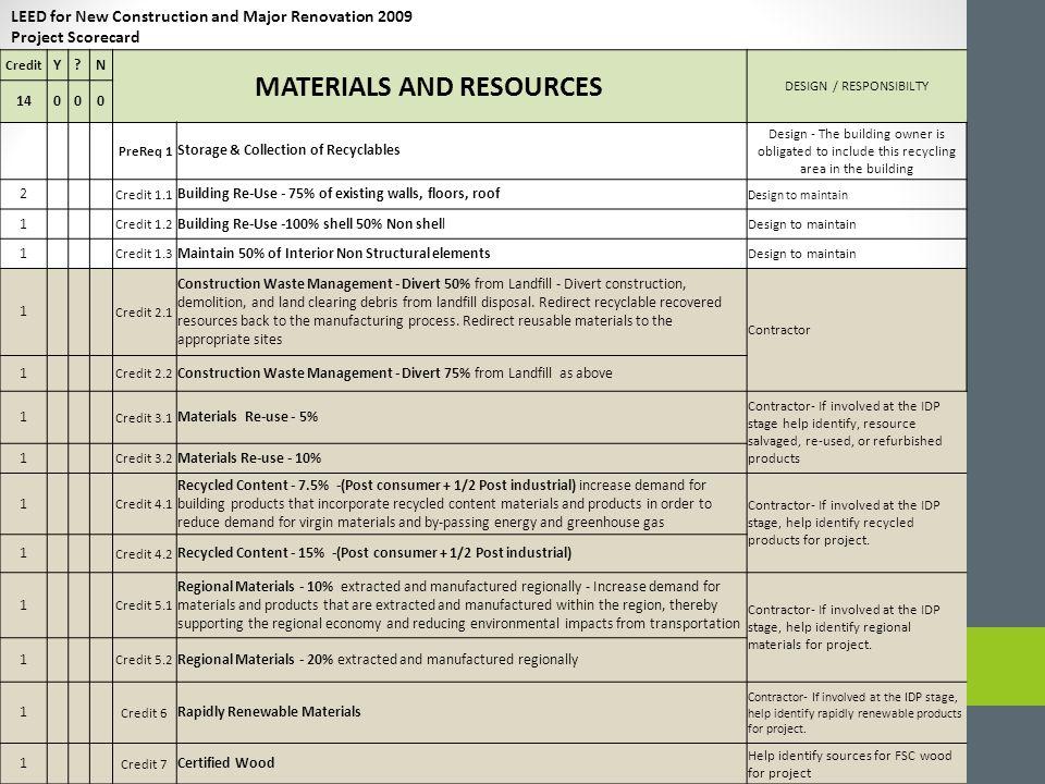 LEED 2009 MATERIALS & RESOURCES Credit 2.1 Construction Waste Diversion 50% Credit 2.2Construction Waste Diversion 75% Exemplary PerformanceConstruction Waste Diversion 95% SeparationDocumentation