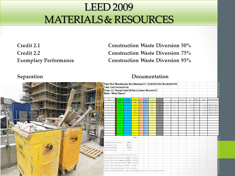 LEED 2009 MATERIALS & RESOURCES Credit 3.1 and 3.2Materials Re-Use Credit 4.1 and 4.2Recycled Materials Credit 5.1 and 5.2Regional Materials Credit 6Rapidly Renewable Credit 7Certified Wood DOCUMENTATION COLLECTION