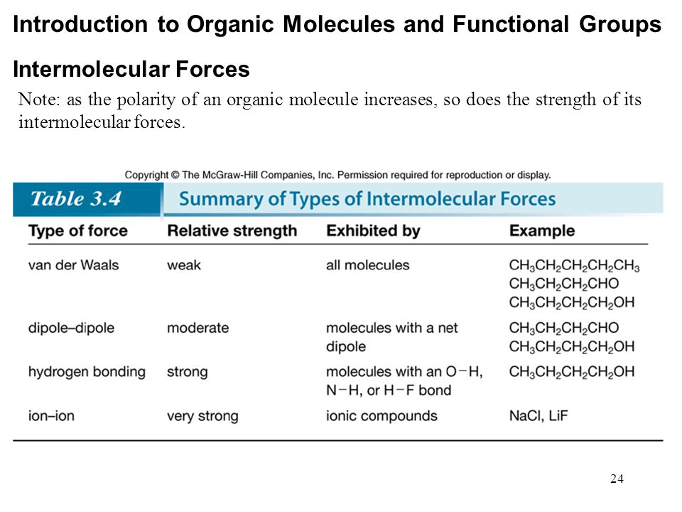 24 Note: as the polarity of an organic molecule increases, so does the strength of its intermolecular forces. Intermolecular Forces Introduction to Or