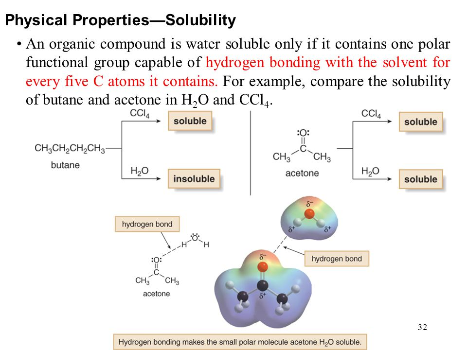32 An organic compound is water soluble only if it contains one polar functional group capable of hydrogen bonding with the solvent for every five C a