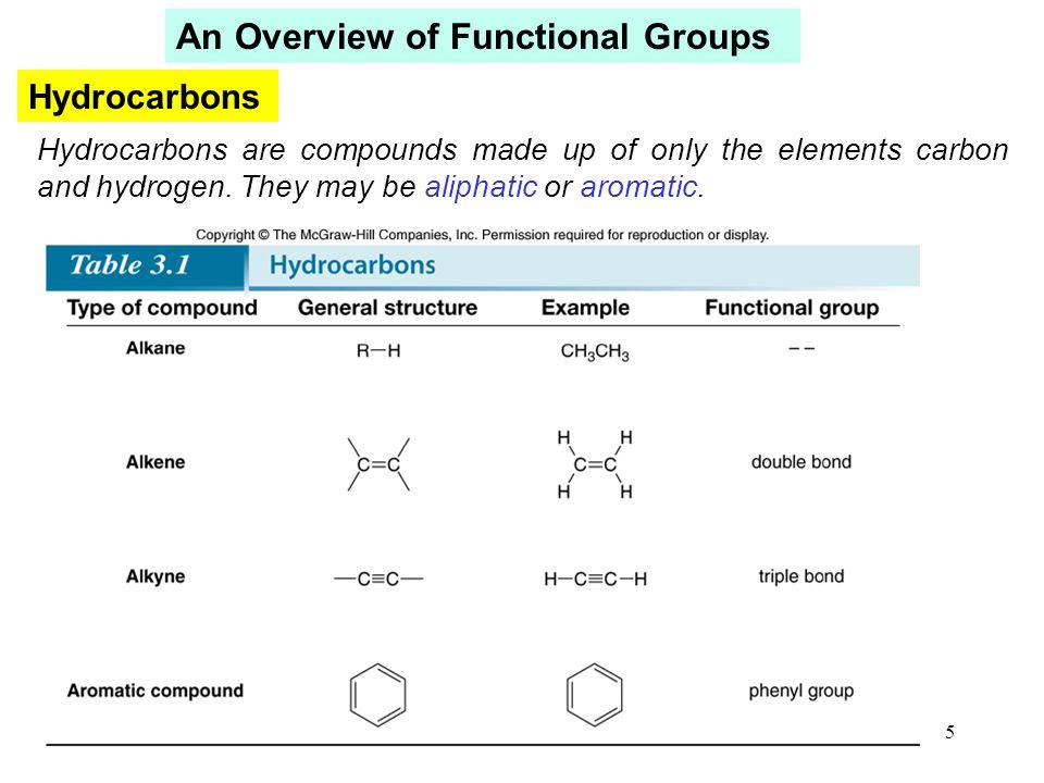 16 Intermolecular Forces Intermolecular forces are interactions that exist between molecules.