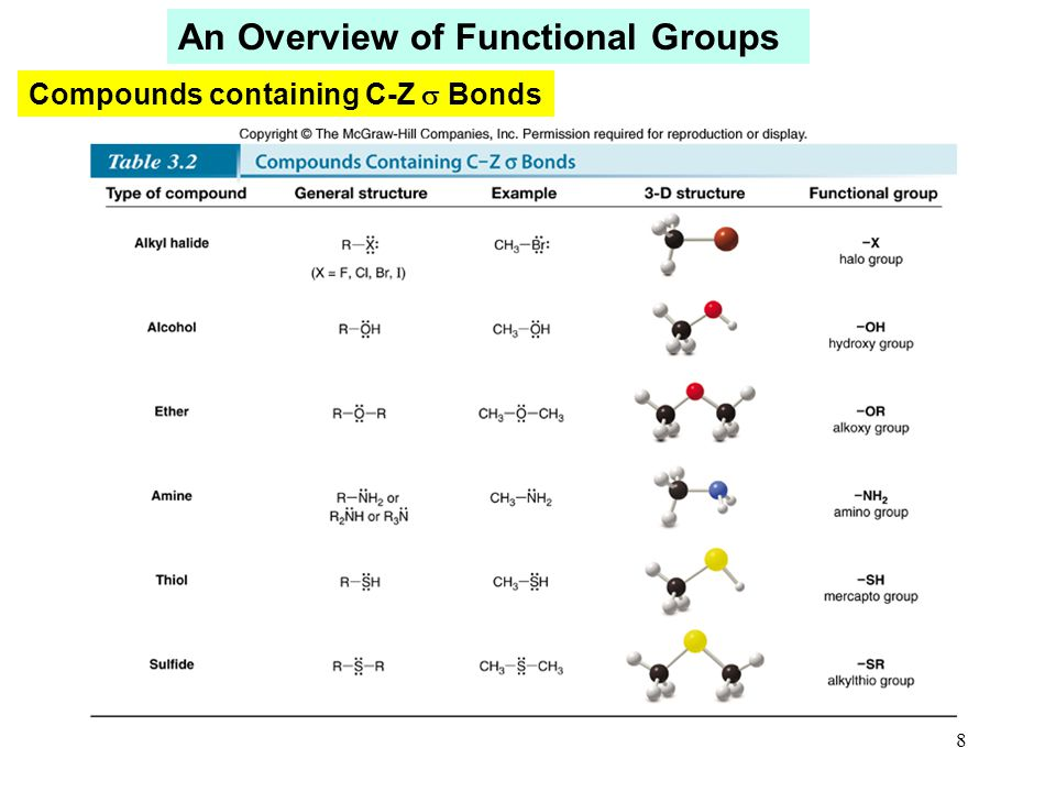 8 Compounds containing C-Z  Bonds An Overview of Functional Groups