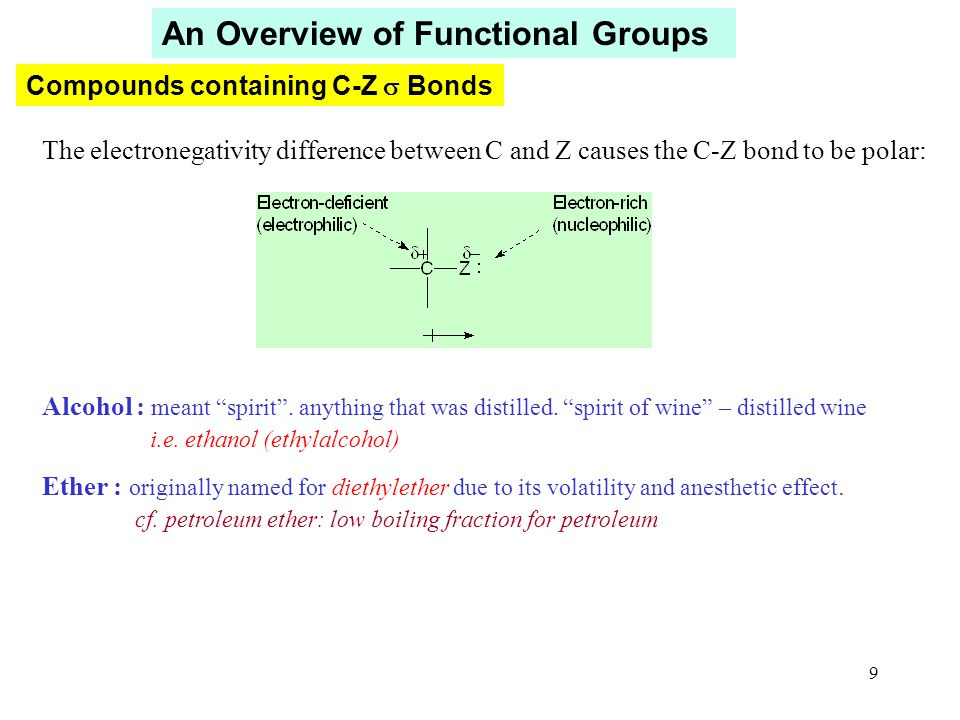 9 Compounds containing C-Z  Bonds An Overview of Functional Groups The electronegativity difference between C and Z causes the C-Z bond to be polar: