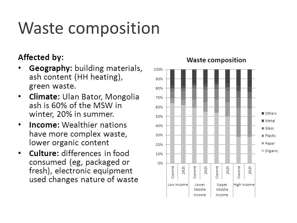 Waste composition Affected by: Geography: building materials, ash content (HH heating), green waste.